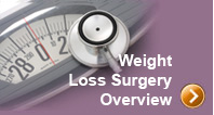 Weight Loss Surgery Overview